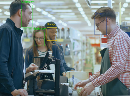 solutions that help retailers to increase efficiency, reduce redundancies, optimize processes and identify business bottlenecks